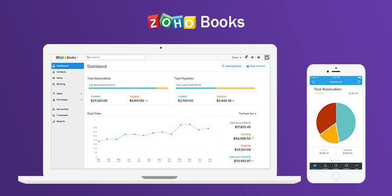 Zoho-Books Phone Number