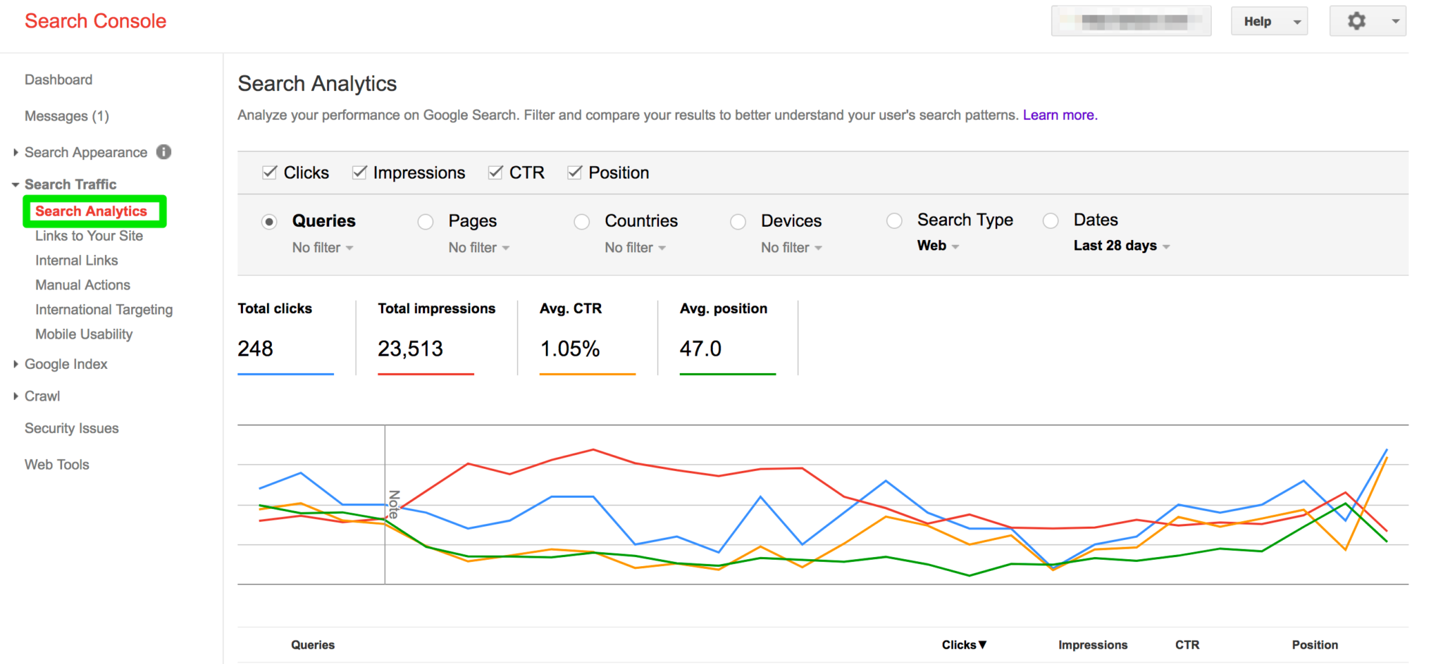 Google Search Console Phone Number