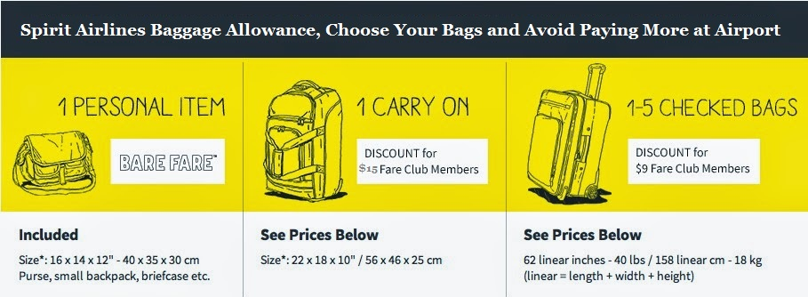 Spirit Airlines Baggage Policy